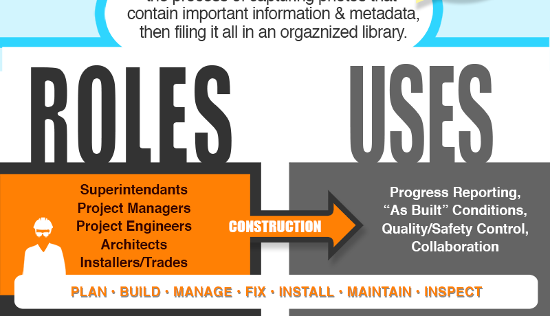 Benefits of Photo Documentation in Construction Roles